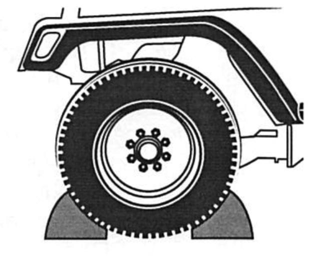 Darstellung Hi-Lift Wagenheber Lastverteilung